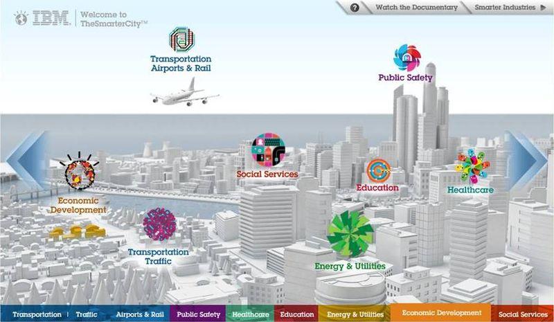 Smarter City Portal